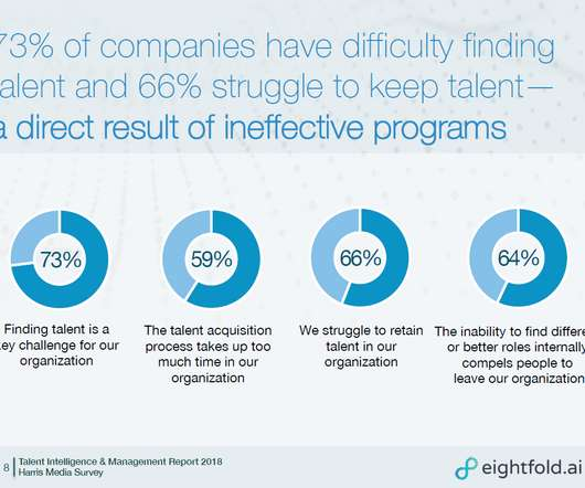 Top Recruiting Brief Emotional Intelligence Onboarding