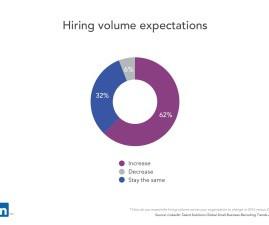 Recruiting Trends - Recruiting Brief
