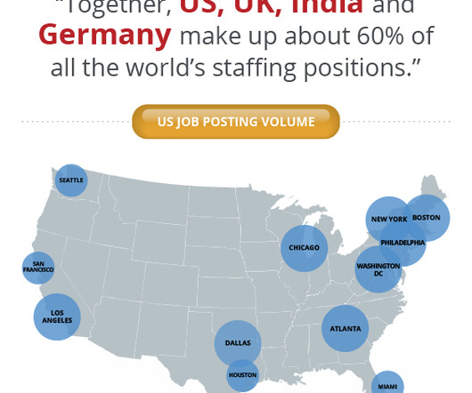 Global Recruiting Trends for Staffing Agencies