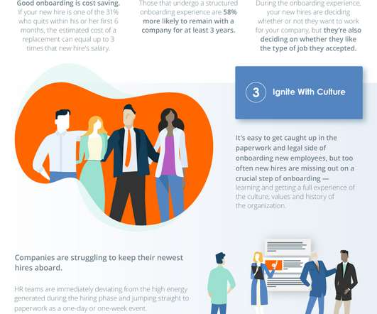 50c9292d55374e How HR Teams Are Improving Their Onboarding in 2019  Infographic  ·  ClearCompany Recruiting
